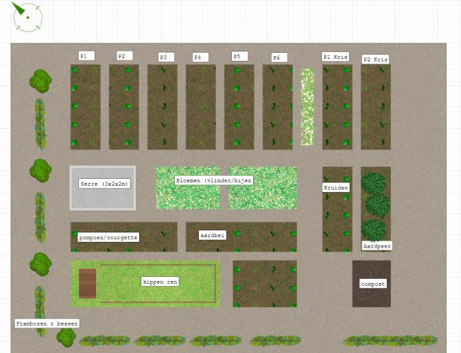 Wat gaan we zaaien en planten (deel 1)