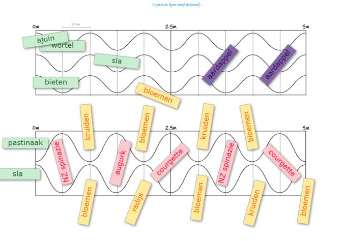 Planning, planning & puzzelwerk